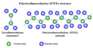 ptfe_structure.png